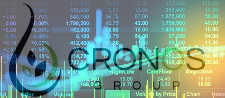 Will Cronos Group shares return to the peak?