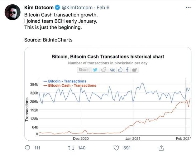 Tweet by KimDotcom on 6 February