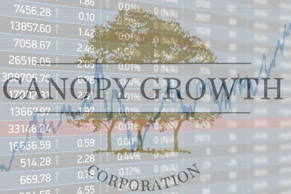 What perspectives do Canopy Growth shares have?
